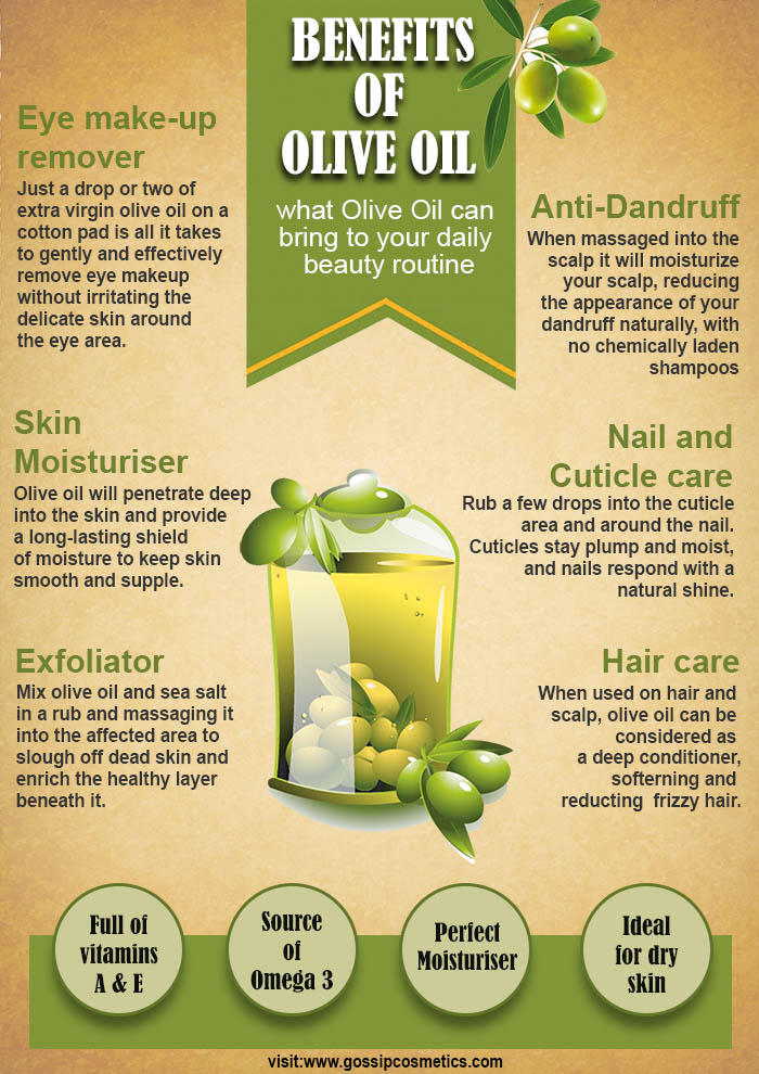 Benefits Of Olive Oil On Your Skin And Hair For Ethical